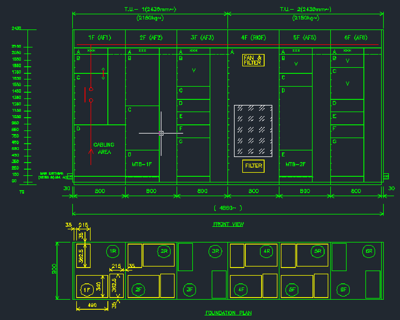 Rtcc Panel Wiring Diagram : Sipro tech switchboard and control panel design service